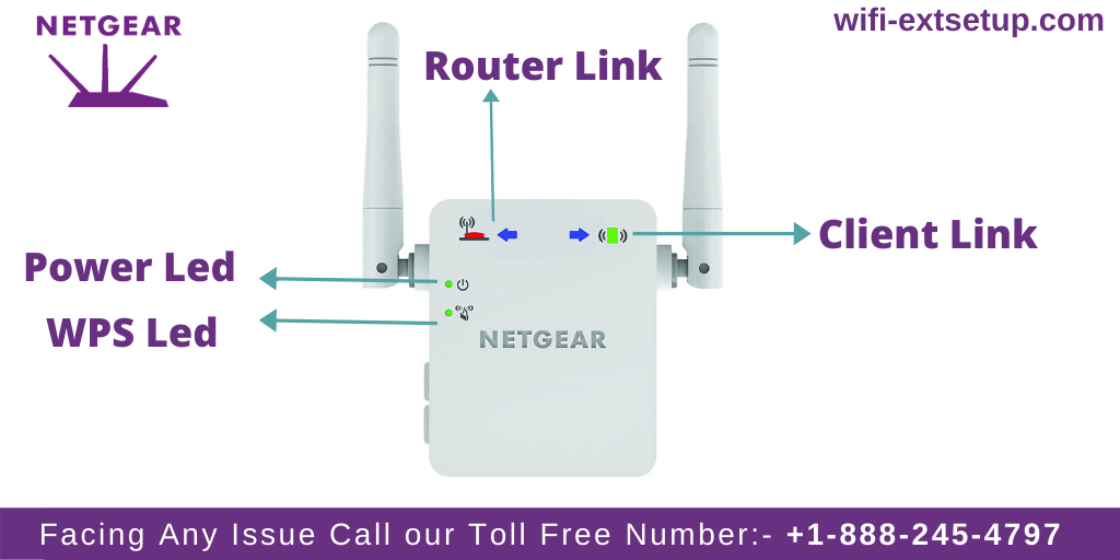 A white colour Netgear N300 extender and Meaning of various LED Such as power, WPS, Router On the extender.