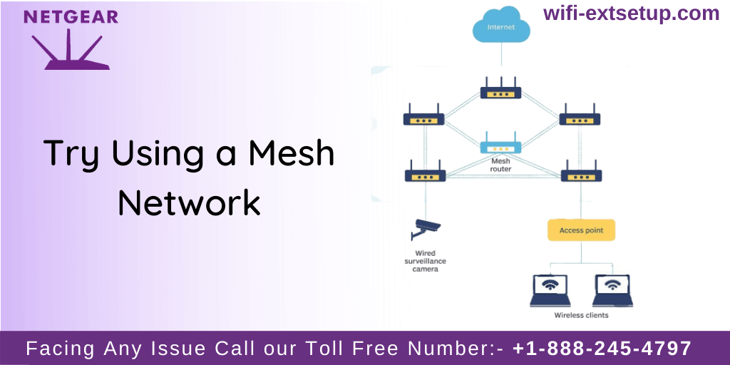 Mesh Network connected with nodes through client devices.