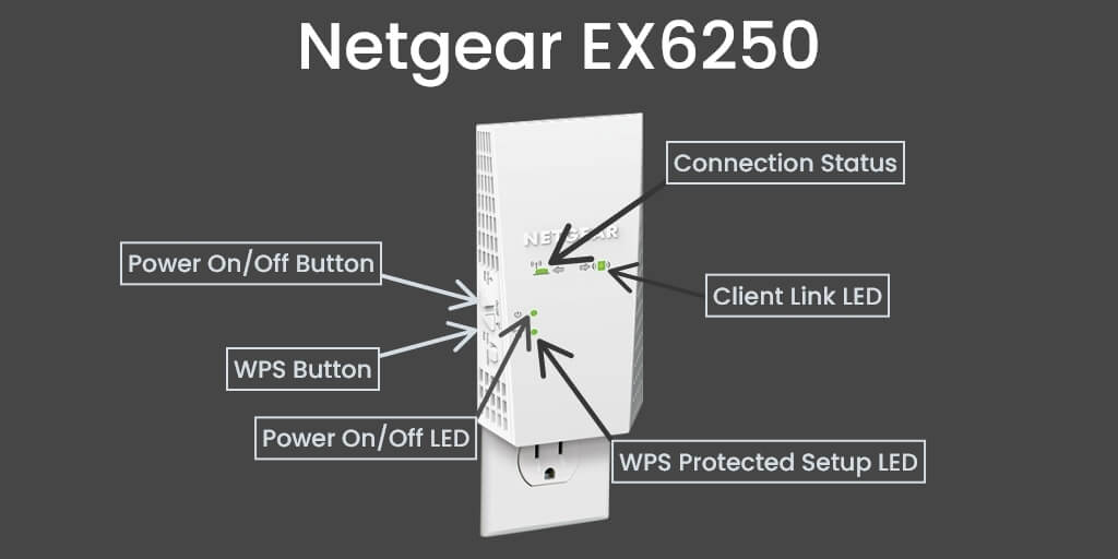 Netgear EX6250 AC1750 LED Light Description During Setuo